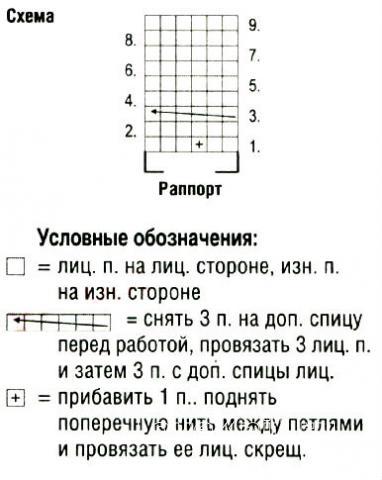 схема вязания спицами безрвкавки на круглой кокетке