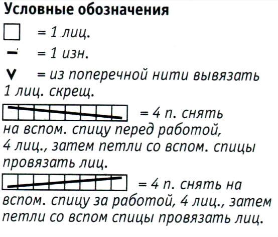 Условные обозначения для вязаного кардигана спицами