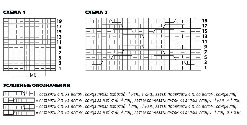подробное описание вязания пуловера с рельефным узором из кос