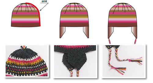 схема вязание женской шапки с ушками спицами