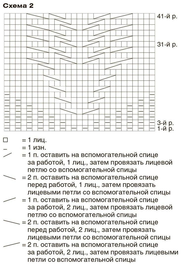 схема вязания спицами и условные обозначения для вязаного платья