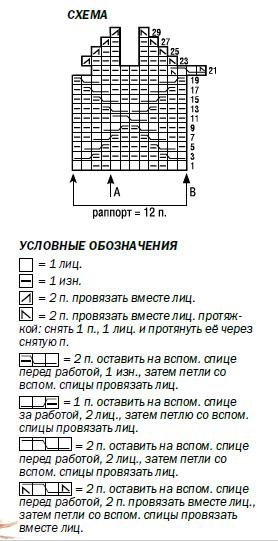 схема вязания шарки с аранами