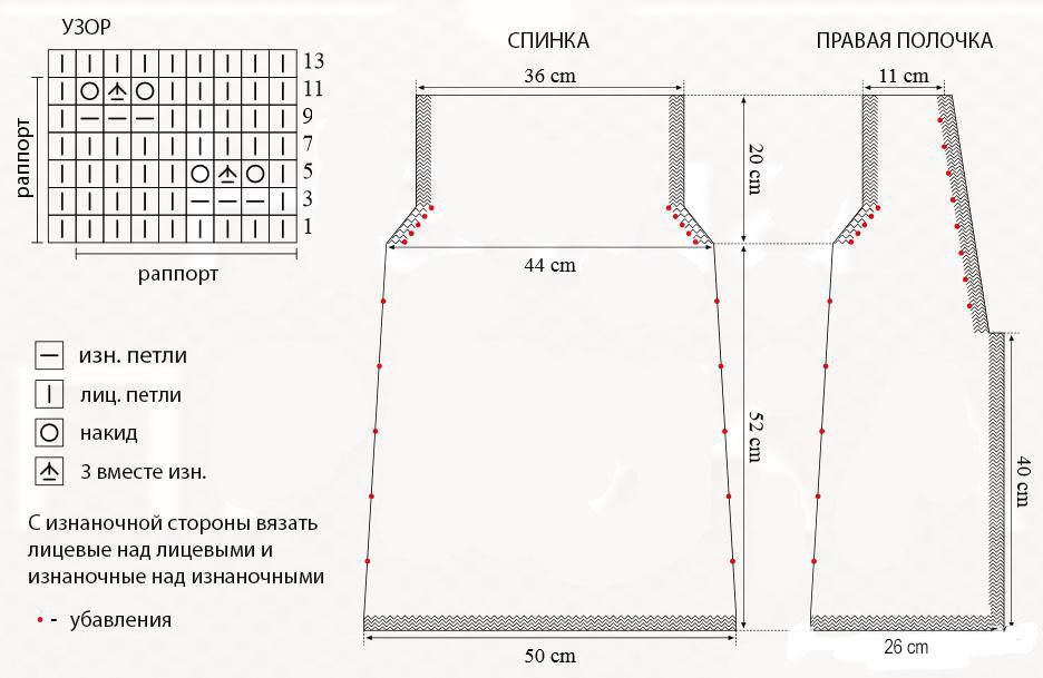 выкройка и схема вязания спицами