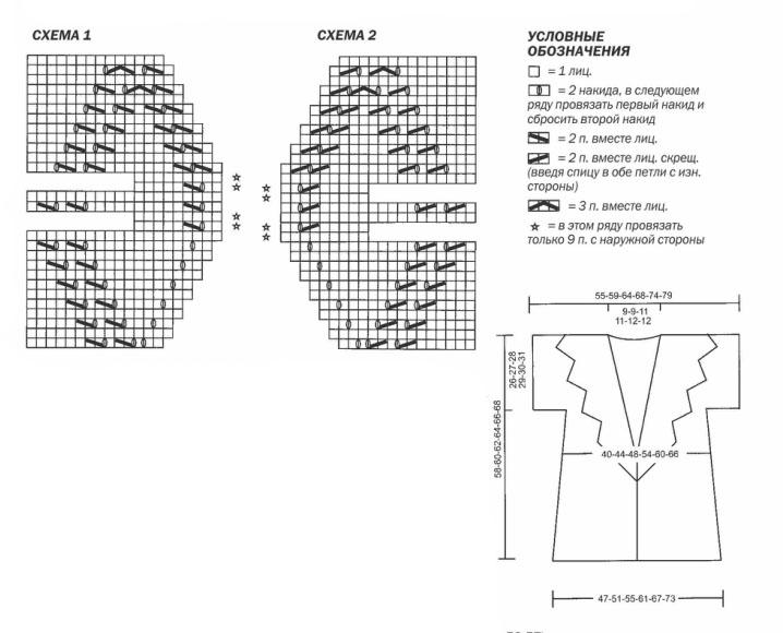 схема вязания спицами и выкройка для вязаной безрукавки с воротником шаль