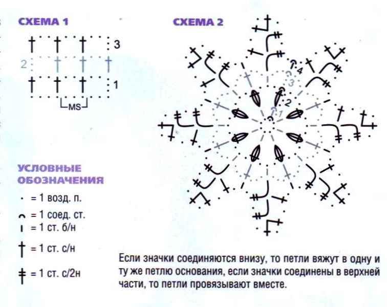 схема вязания жилета крючком украшенного цветами