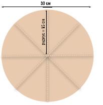 Выкройка для объемной кепки крючком с козырьком