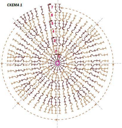 Схема вязания объемной кепки крючком с козырьком