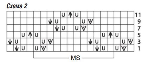 Соблазнительный сарафан спицами с разнообразием узоров