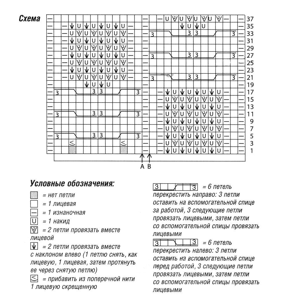 Коричневый кардиган спицами на пуговицах схема вязания с описанием для женщин бесплатно