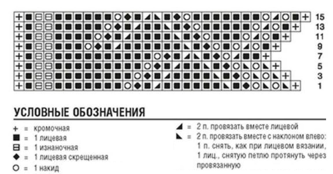 Свитер спицами с норвежским узором схема вязания с условными обозначениями
