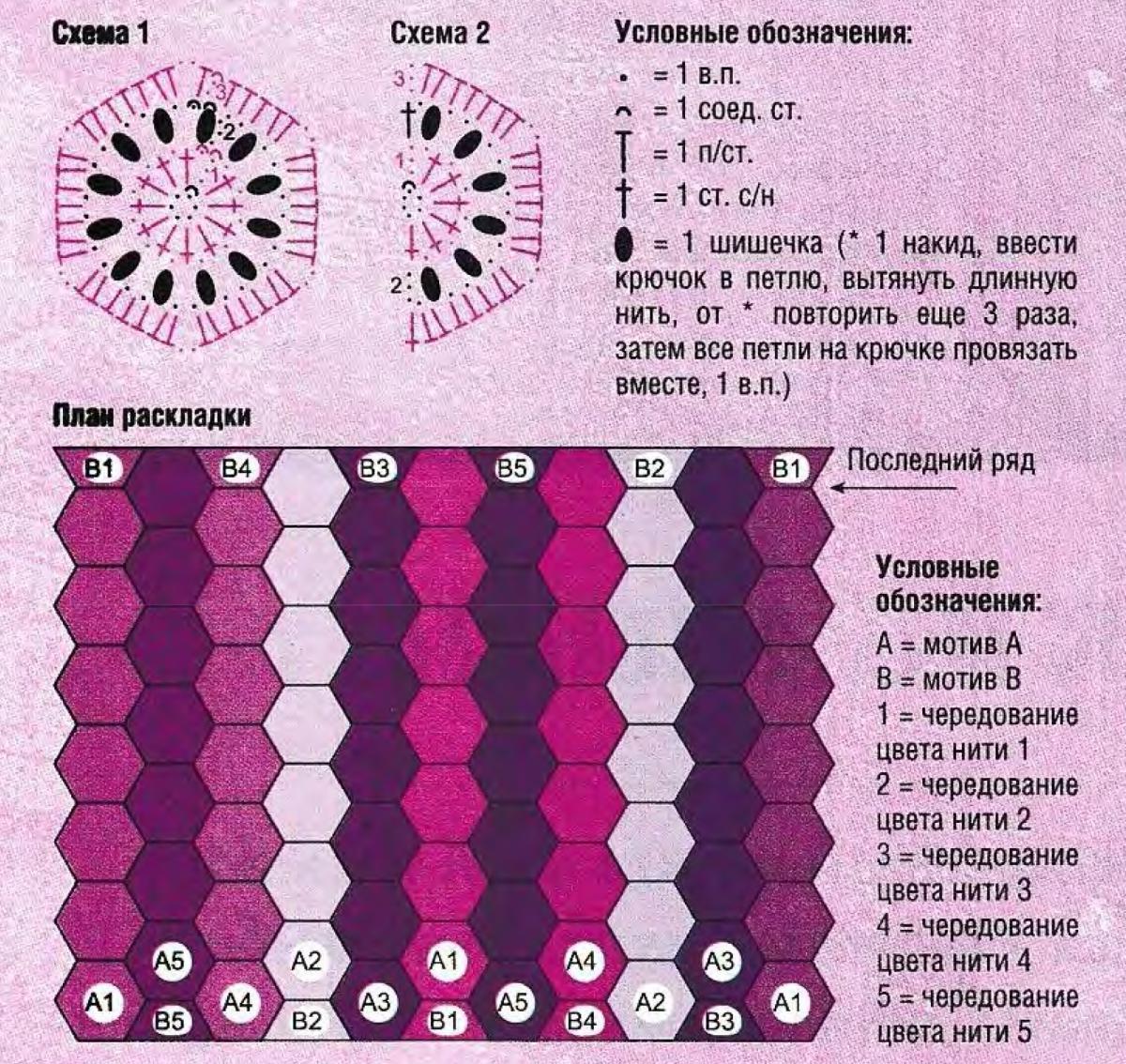 Разноцветная шаль из мотивов крючком схема вязания спицами с подробным описанием бесплатно для женщин