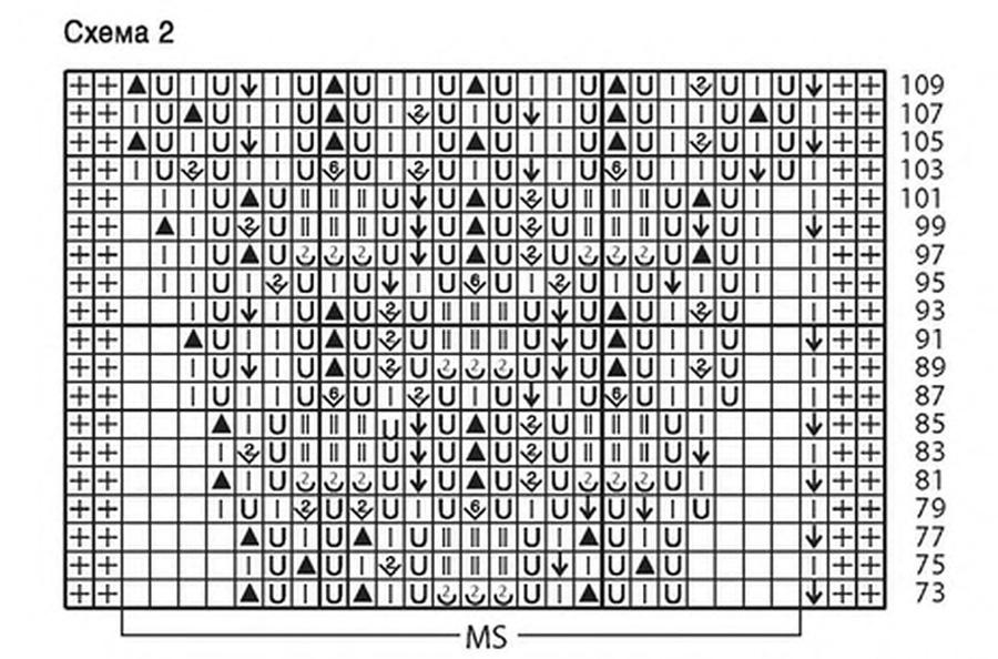 Ажурная шаль спицами из пряжи секционного крашения бесплатная схема описания вязания для женщин