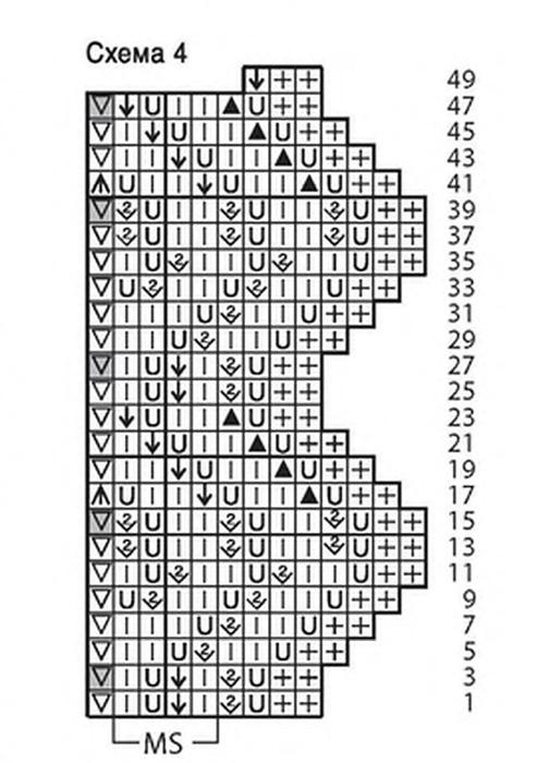 Ажурная шаль спицами из пряжи секционного крашения схема вязания с подробным описанием для женщин