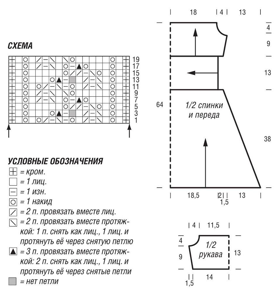 Схема вязания спицами и выкройка для женского платья спицами с ажурными вставками с подробным описанием бесплатно