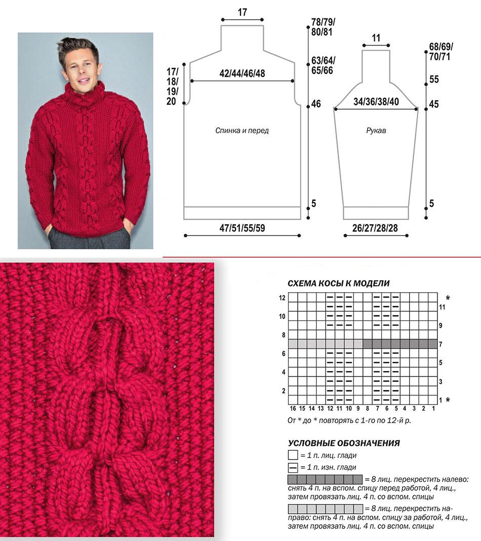 Схема вязания спицами, выкройка и условные обозначения для вязаного мужского свитера спицами с узором из кос