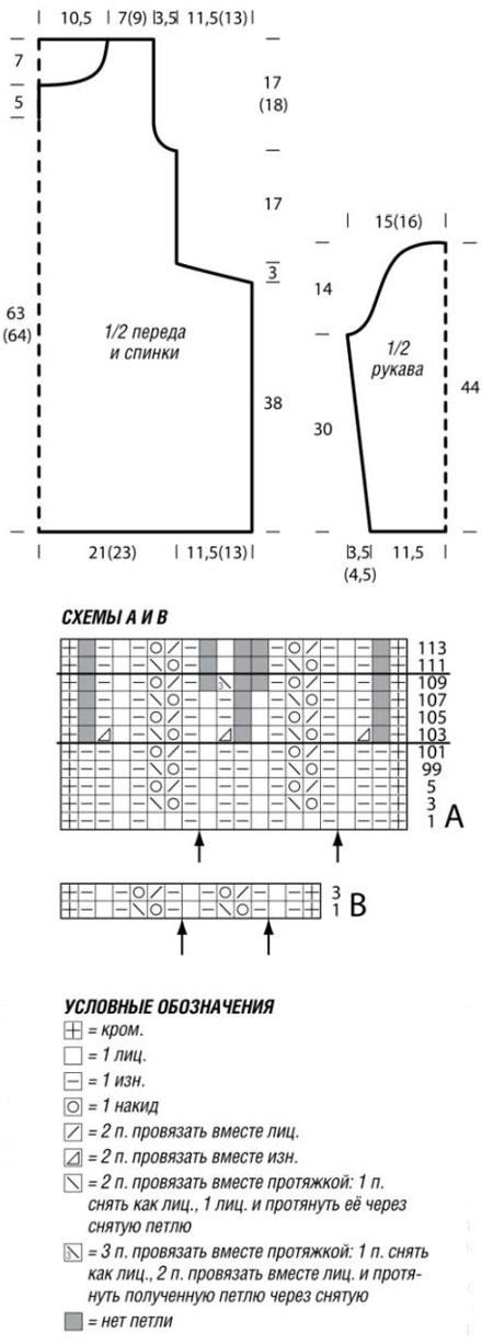 схема вязания и выкройка для вязаной туники спицами с подробным описанием бесплатно
