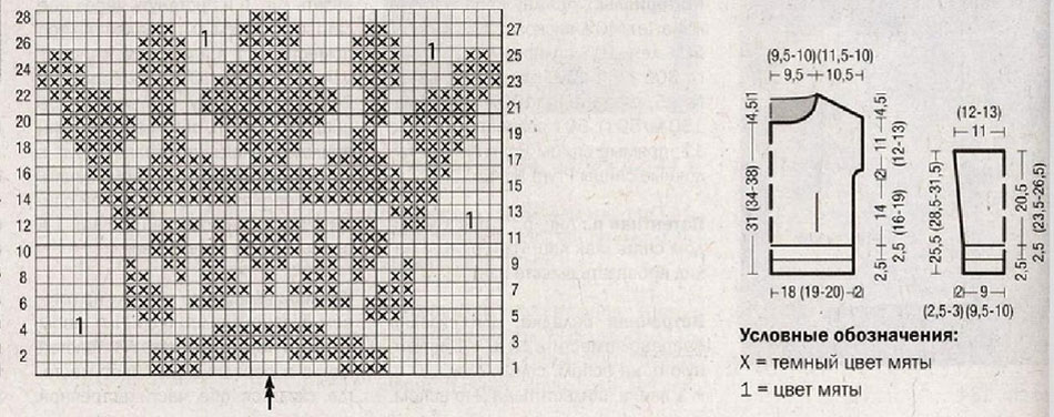 схема вязания спицами выкройка и условные обозначения для детского пуловера спицами с подробным описанием