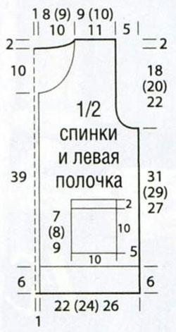 Выкройка для вязания жилета спицами на молнии для женщин с подробным описанием