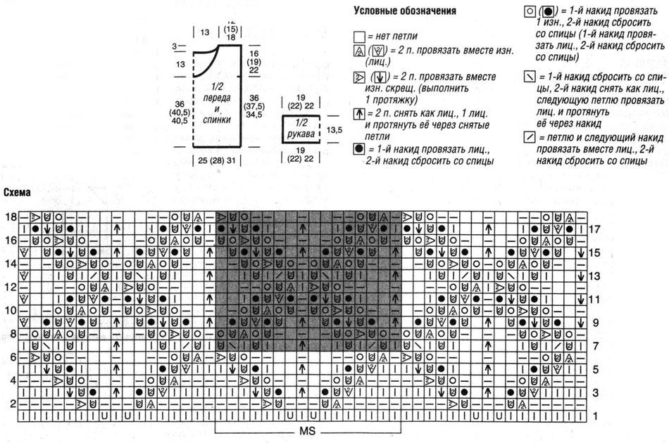 Схема вязания выкройка и условные обозначения для ажурной кофточки спицами с кружевным узором