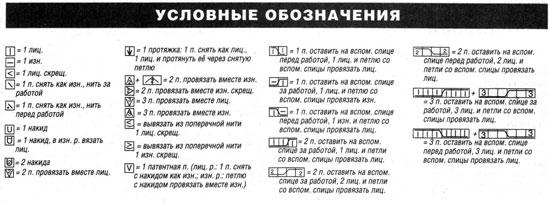 Условные обозначения для вязаной кружевной кофточки спицами