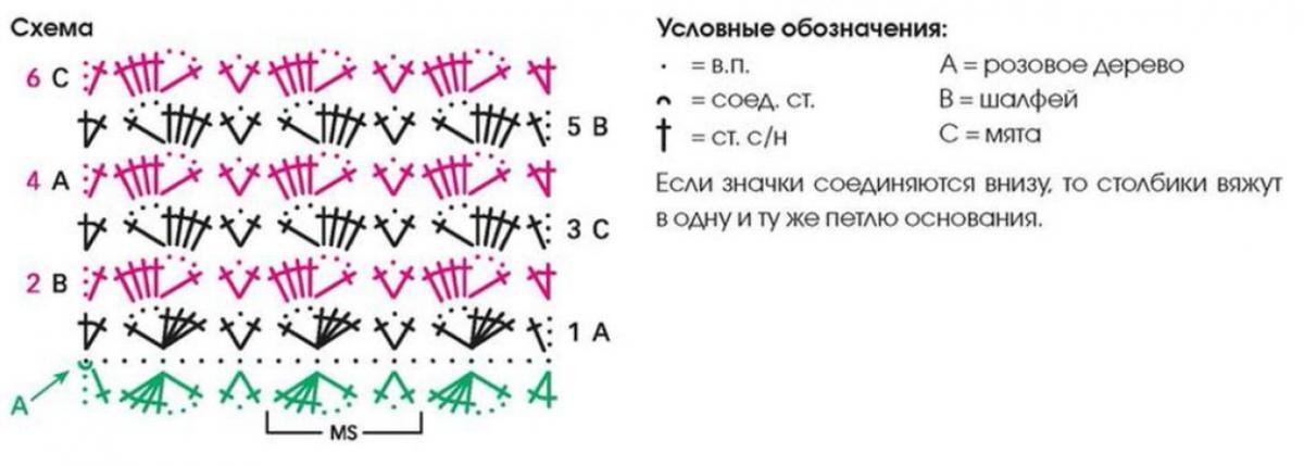 Полосатый пуловер крючком для женщин схема вязания крючком свитера для женщин с подробным описанием бесплатно
