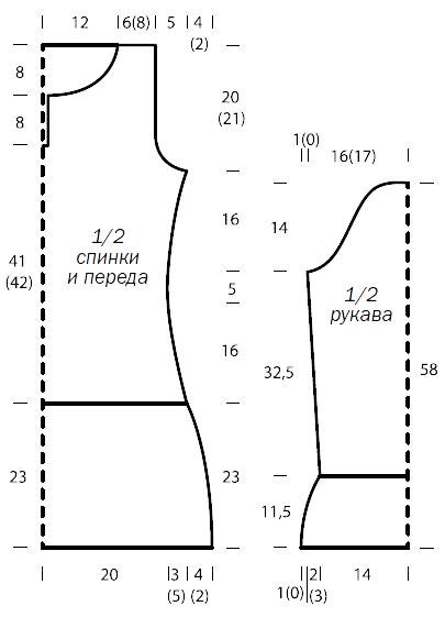 Сетчатое платье спицами с ажурным подолом схема вязания с подробным описанием для женщин