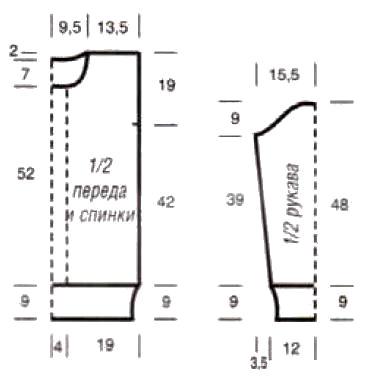 Женский свитер спицами с косой по центру схема вязания с подробным описанием женского свитера бесплатно