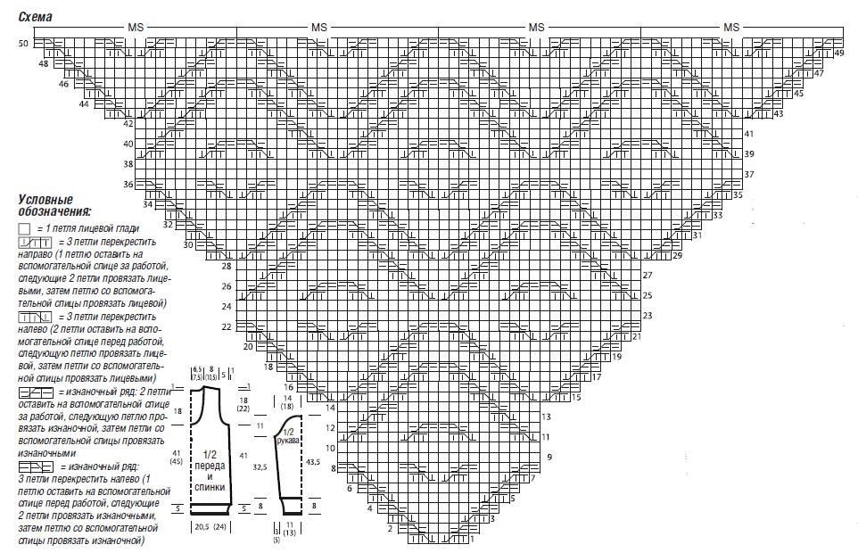 Схема вязания и выкройка для свитера спицами с жаккардовым узором с условными обозначениями и подробным описанием