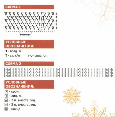 схема вязания и условные обозначения для вязаного комплекта спицами шапки и шарфа