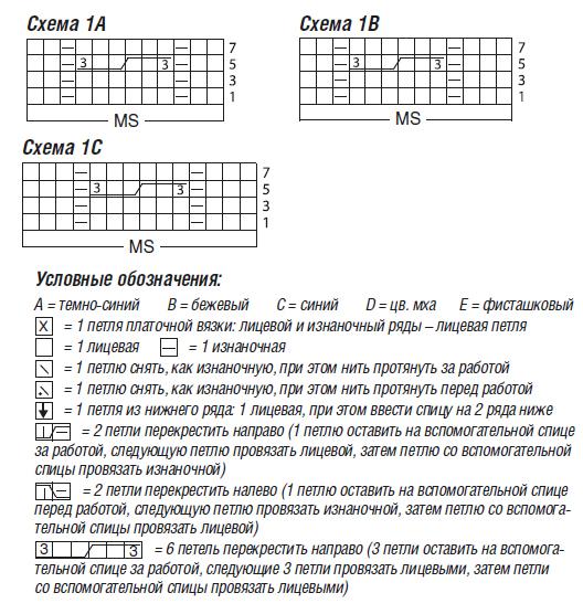 схема вязания и условные обозначения для кардигана спицами для женщин