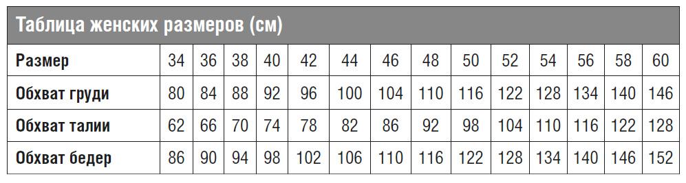 таблица женских размеров для вязания кардигана
