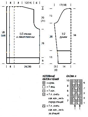 выкройка и схема вязания спицами для вязанной кофты с орнаментом и большим воротником