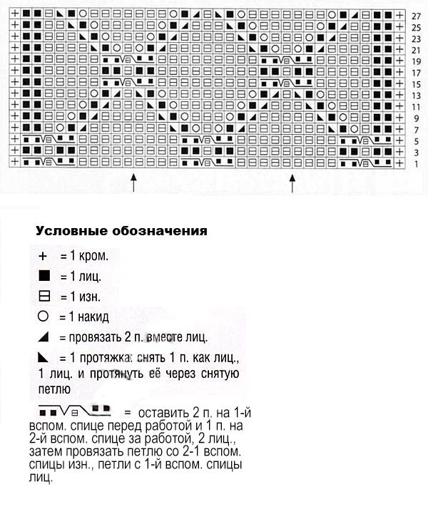 Ажурный узор с ромбами с переплетением схема вязания спицами