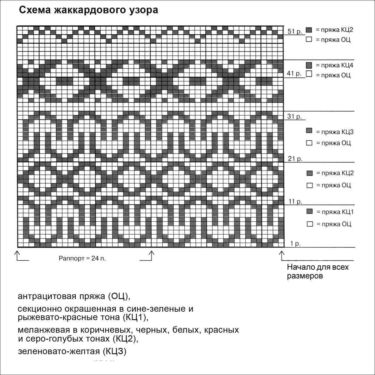 Жаккардовая юбка спицами из шерстяной пряжи схема вязания спицами