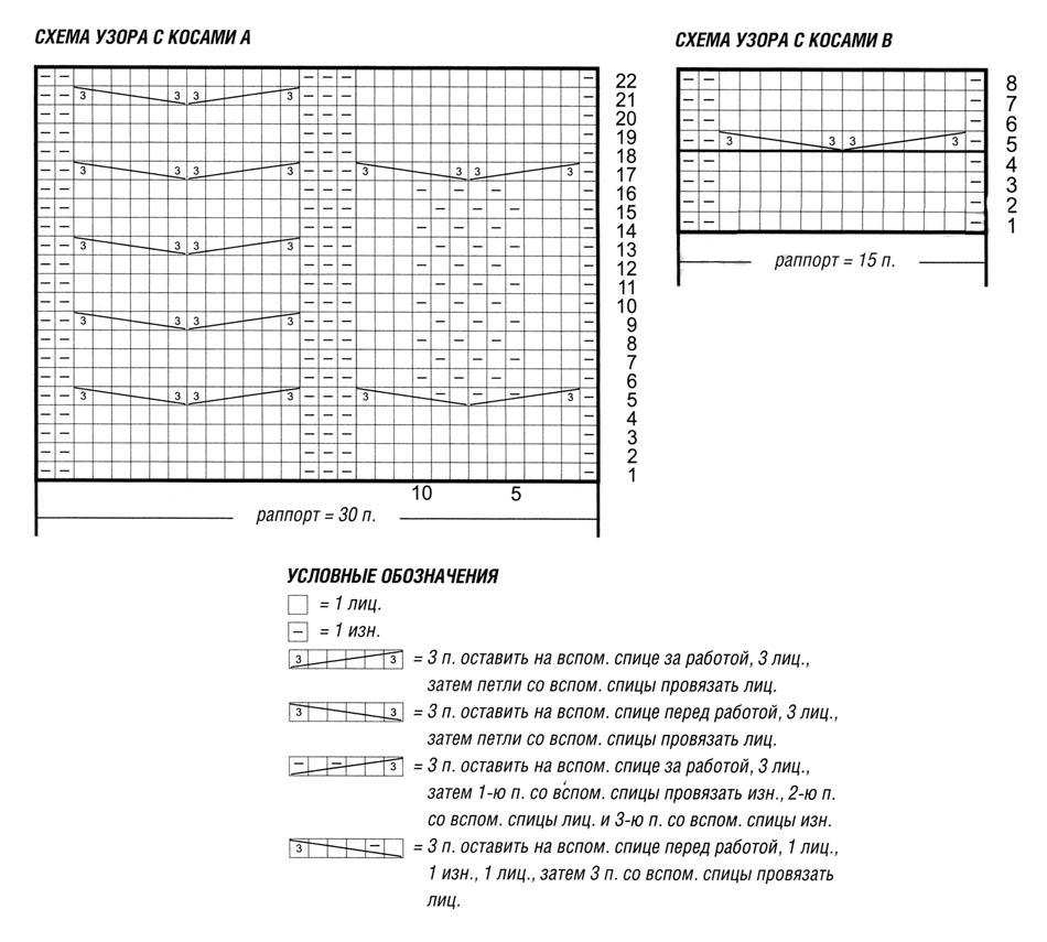 Схема вязания и условные обозначения для шапки и снуда спицами с подробным описанием