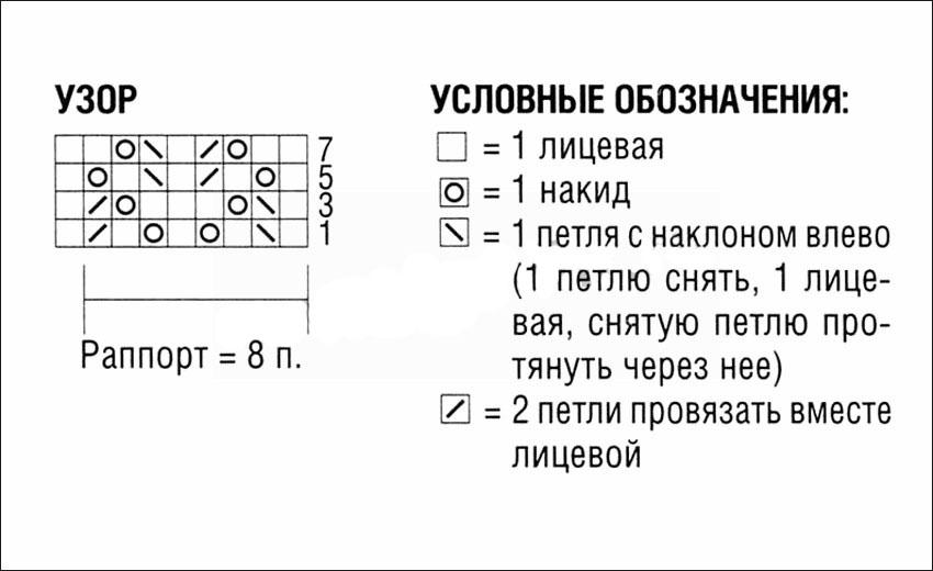 Схема вязания спицами с подробным описанием для женщин бесплатно Квадратная шаль спицами