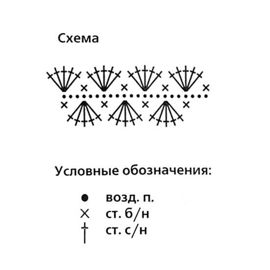Ажурные варежки крючком горчичного цвета схема вязания с подробным описанием