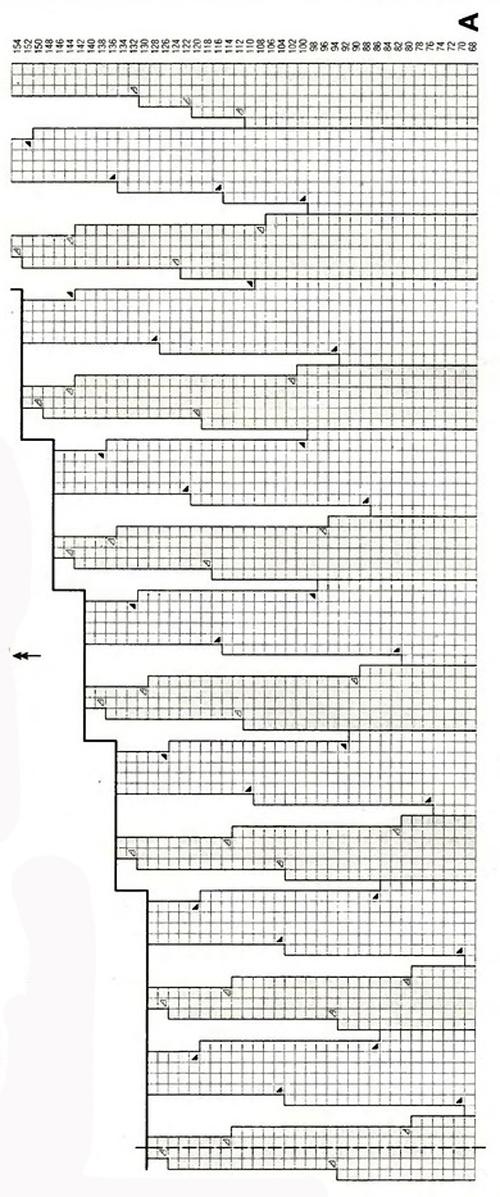 Мини-платье или туника спицами, расклешенная к низу схема вязания спицами с подробным описанием