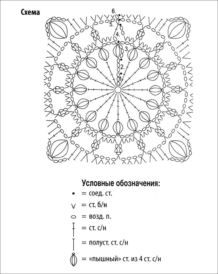 Теплое платье крючком из пряжи разных цветов схема вязания с подробным описанием