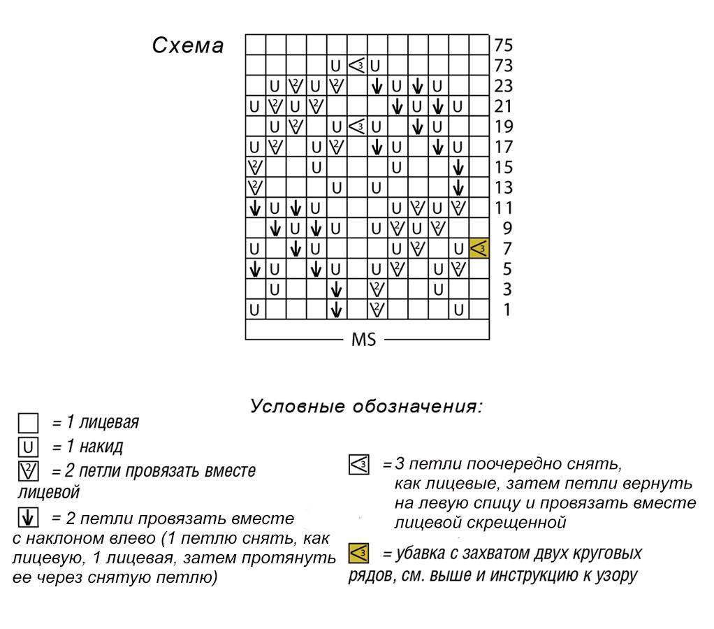 Вязаное пончо спицами с волнистым узором схема вязания и условные обозначения