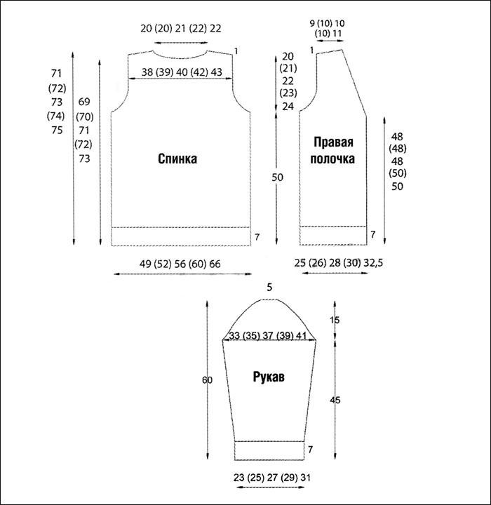 Шапка, варежки и уютный жакет спицами в одном комплекте схема вязания и выкройка