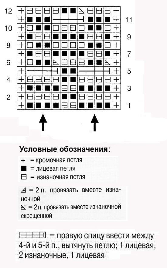 Структурный узор спицами №1 схема вязания