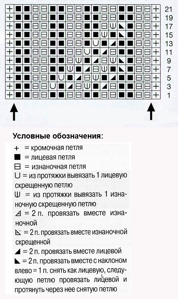 Схема структурного узора спицами №2