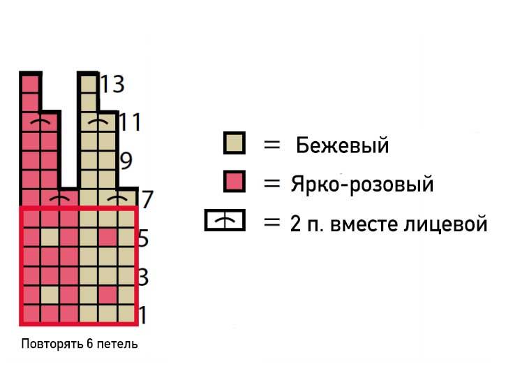 Зимняя шапка спицами в розово-бежевых тонах схема вязания и условные обозначения