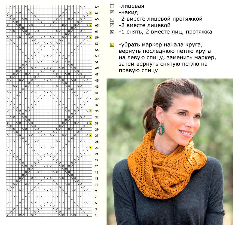 Ажурный шарф снуд спицами схема вязания и условные обозначения