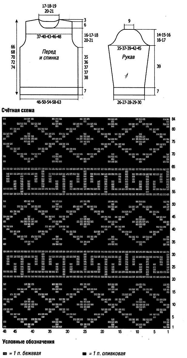 выкройка и схема вязания мужского свитера спицами с подробным описанием бесплатно