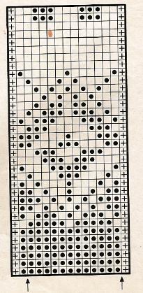 Жаккардовый узор спицами №3 схема вязания с подробным описанием