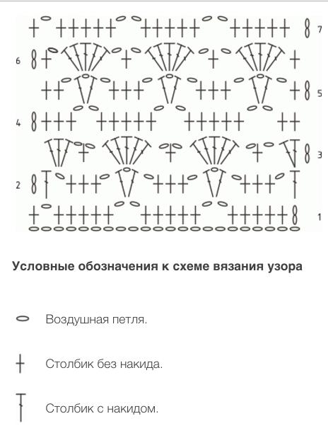 Схема ажурный узор крючком №1