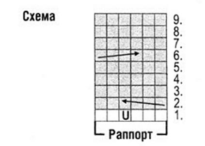 Объемная шапка спицами с узором из кос схема вязания спицами с подробным описанием