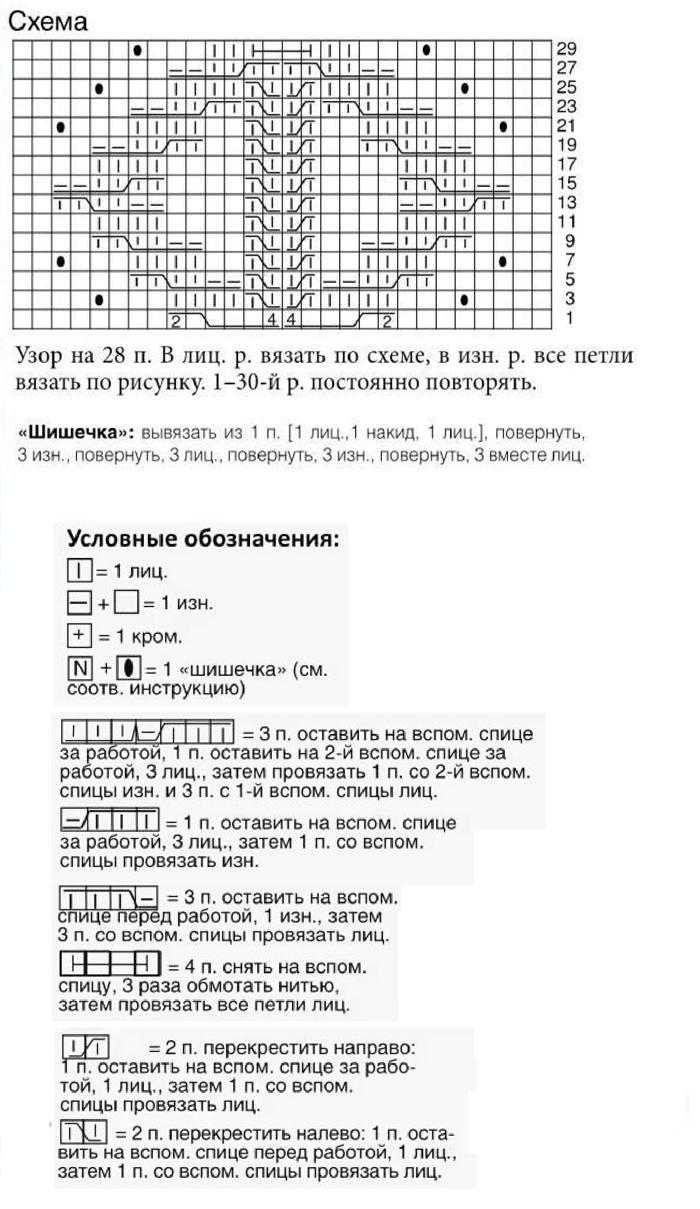 Схема вязания спицами узора косы №3